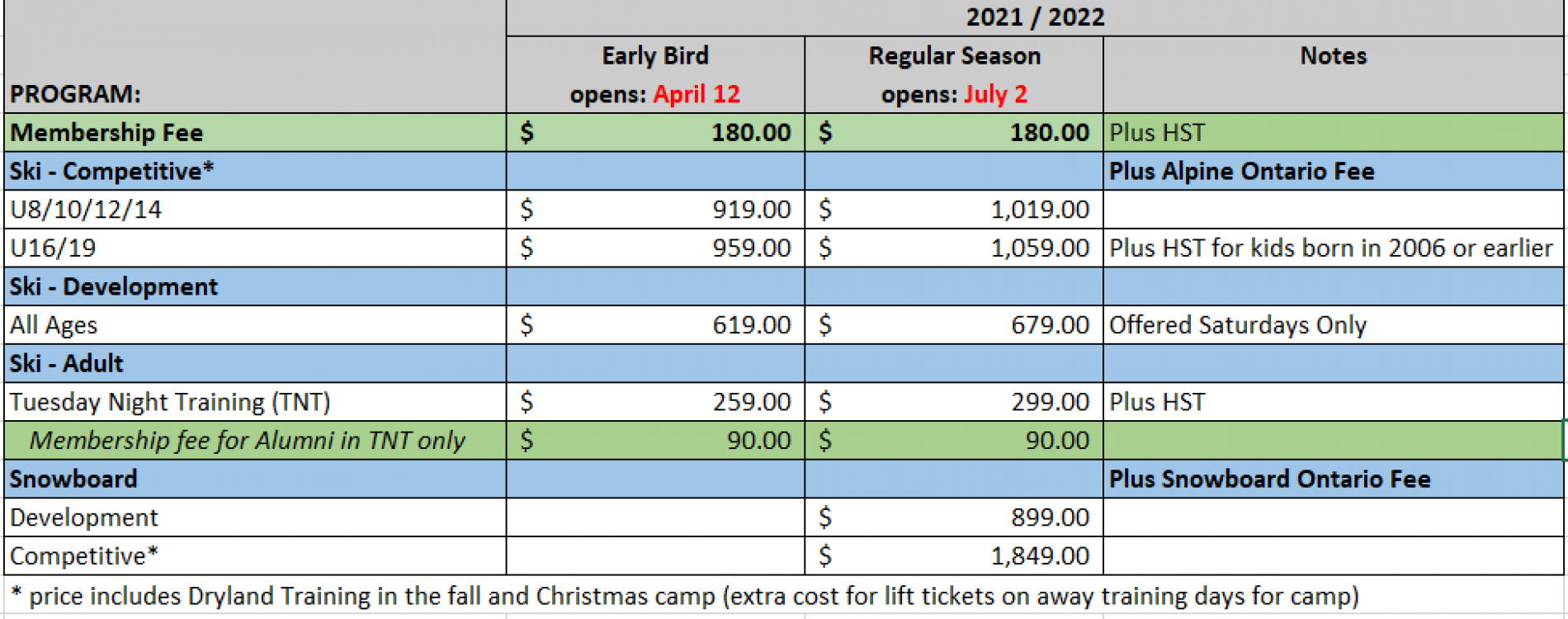 http://miltonheights.com/wp-content/uploads/2021/04/Program-fees-21_22-updated-1900x750.png